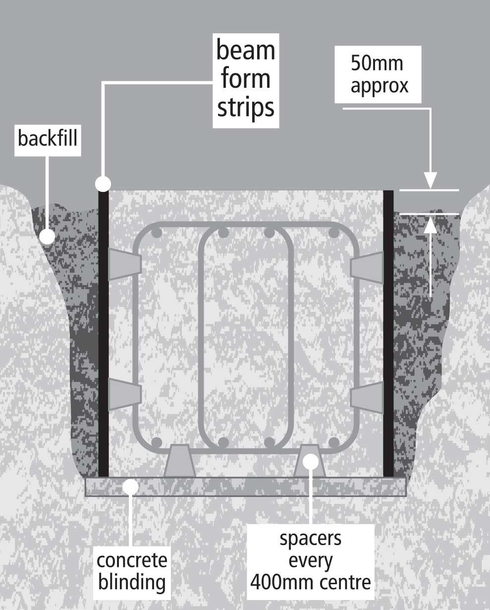 beam-form-strips-formwork-1